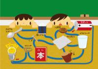 学習めいろ研究会【小学生の学習めいろクイズ 1・2・3年生】